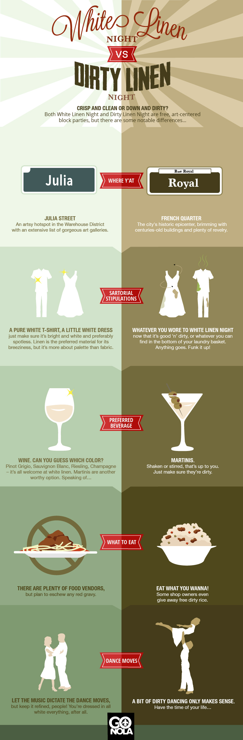 revised white-dirty linen infographic_7.17
